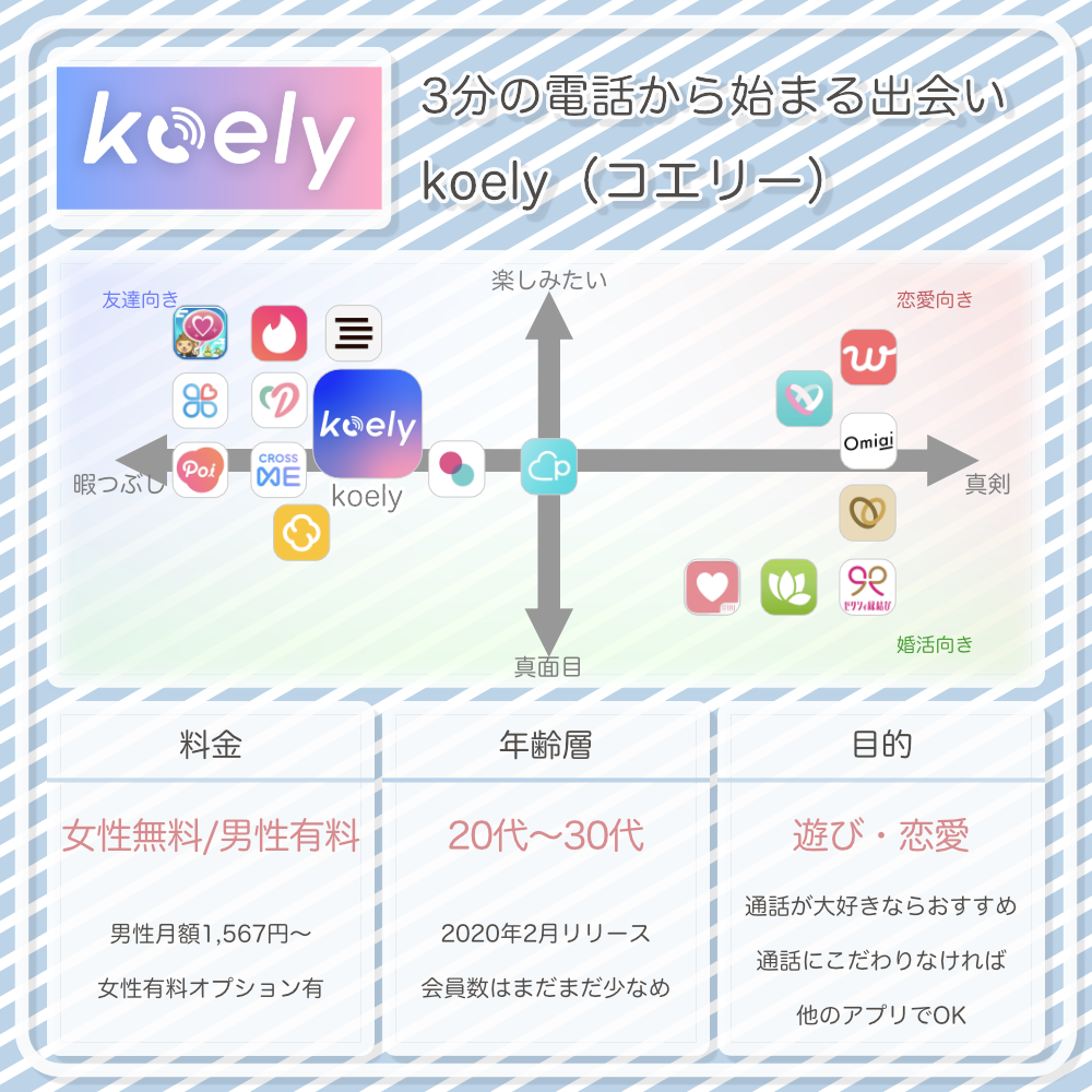 koelyの情報